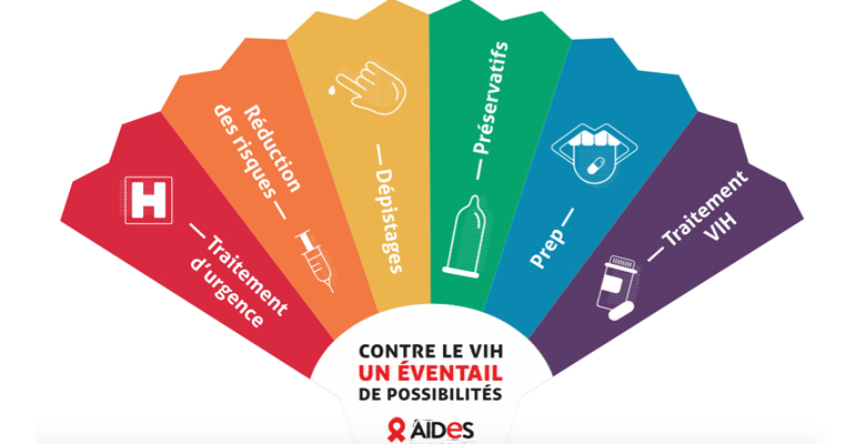 PRÉVENTION CONTRE LE VIH/SIDA